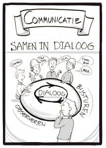 VGM Dialoog